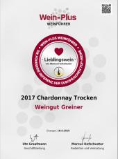 BEST OF Weiße Burgunder aus Deutschland-Nie mehr zweite Liga Marcus Hofschuster Juli 2019